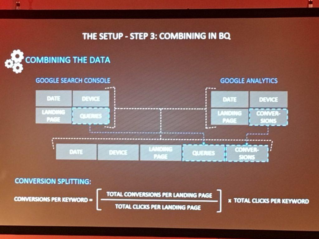 Zusammenspiel von Search Console und Analytics